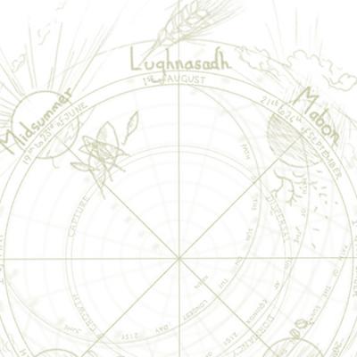 Wheel Of The Year - Fire Festivals - Lammas - 2nd August
